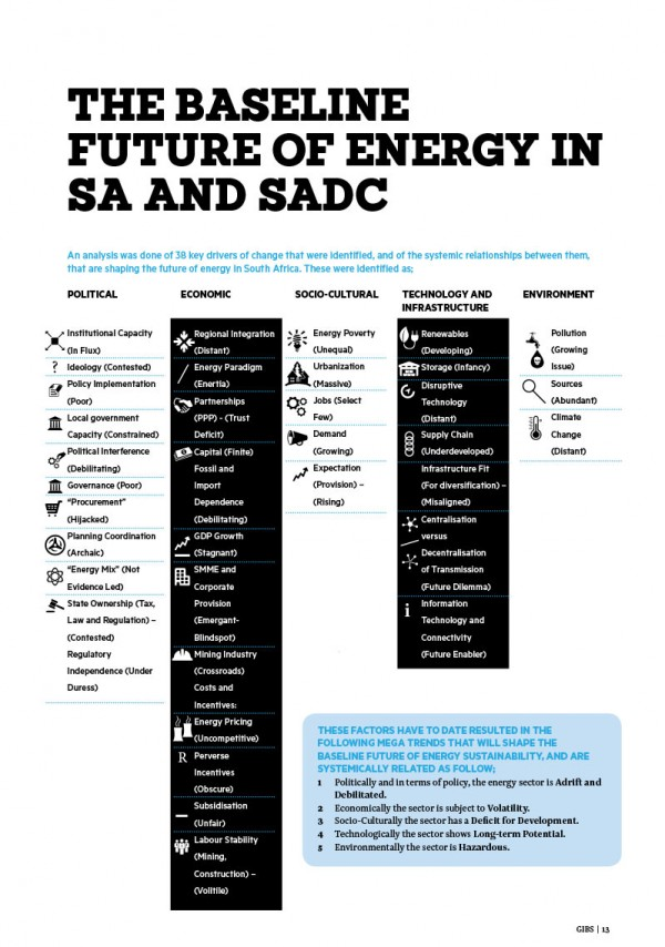 13-The-Future-of-Energy-in-SA-and-SADC-Page